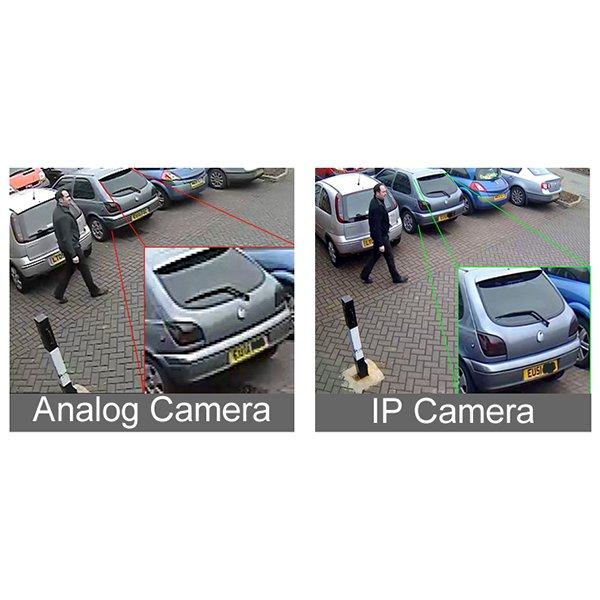 Diferente intre camerele IP si cele Analogice