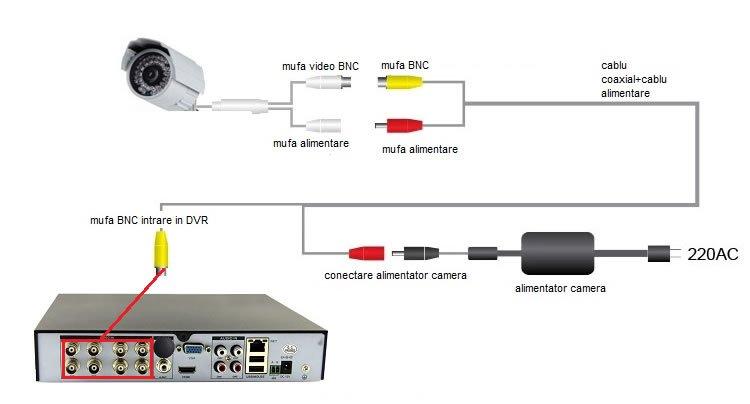 schema-conectare-DVR-8-CANALE-AHD-720P